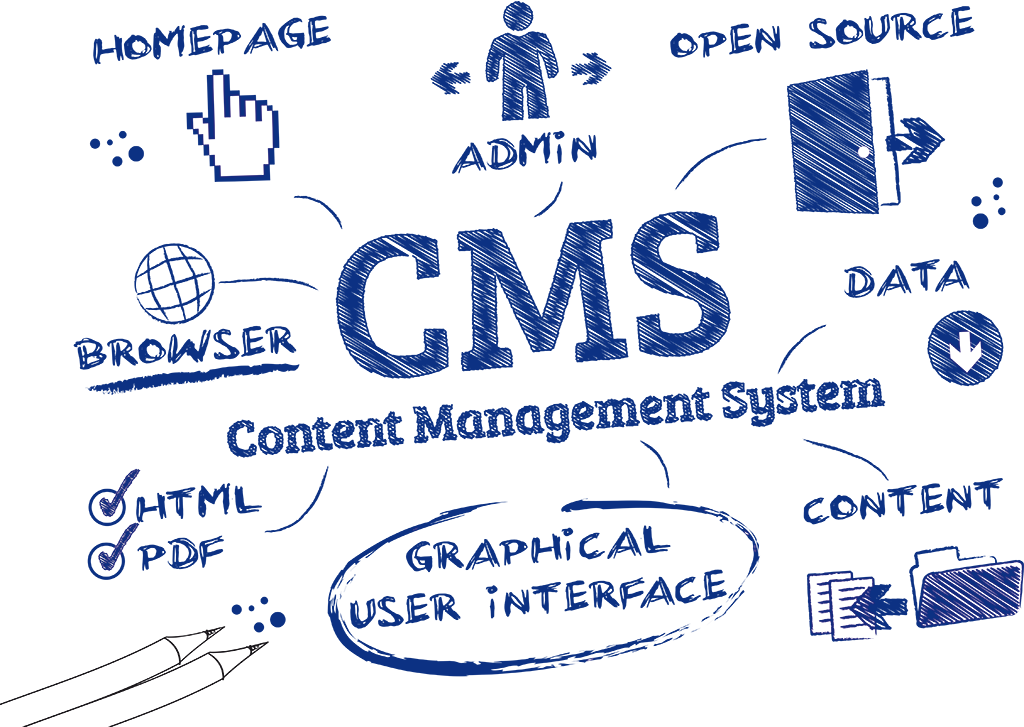 the right CMS
