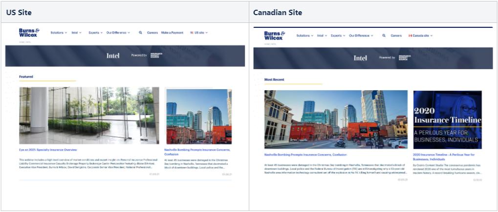 lingual site comparisons