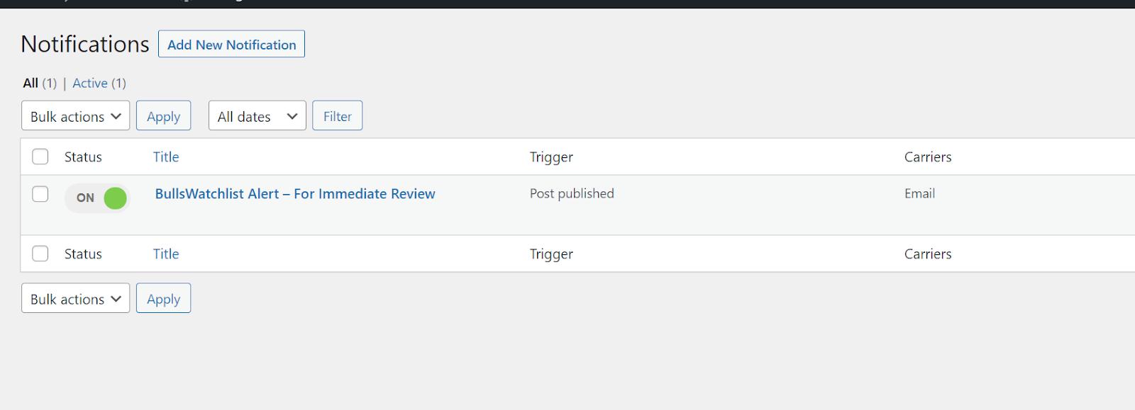 wordpress notifications sample screen