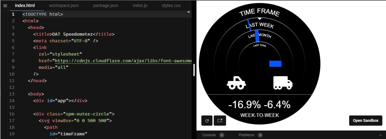 data visualization speedometer