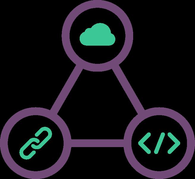 Solução All-in-One - Integrações e APIs