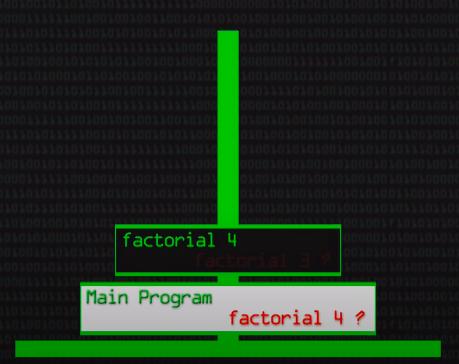 Algoritmo recursivo - Resposta Fatorial 4