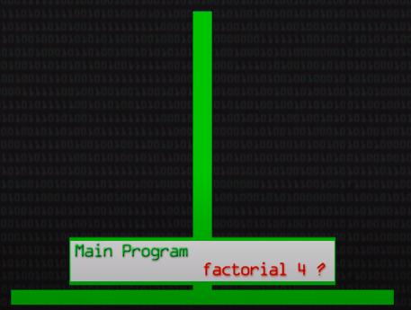 Algoritmo recursivo - Fatorial 4