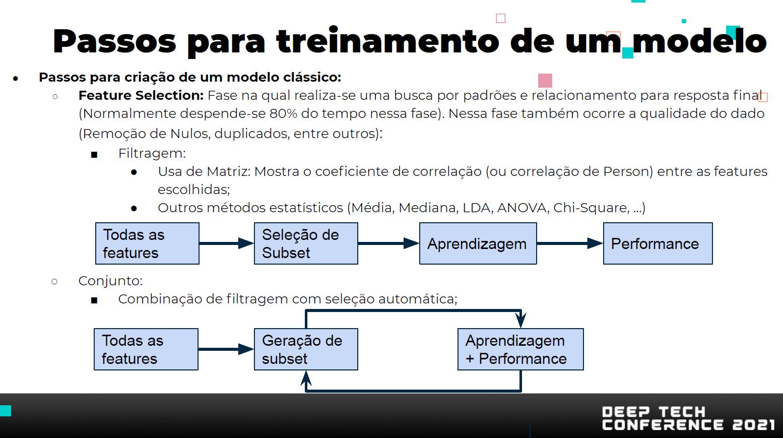 Passos para treinamento de um modelo de aprendizagem de Machine Learning