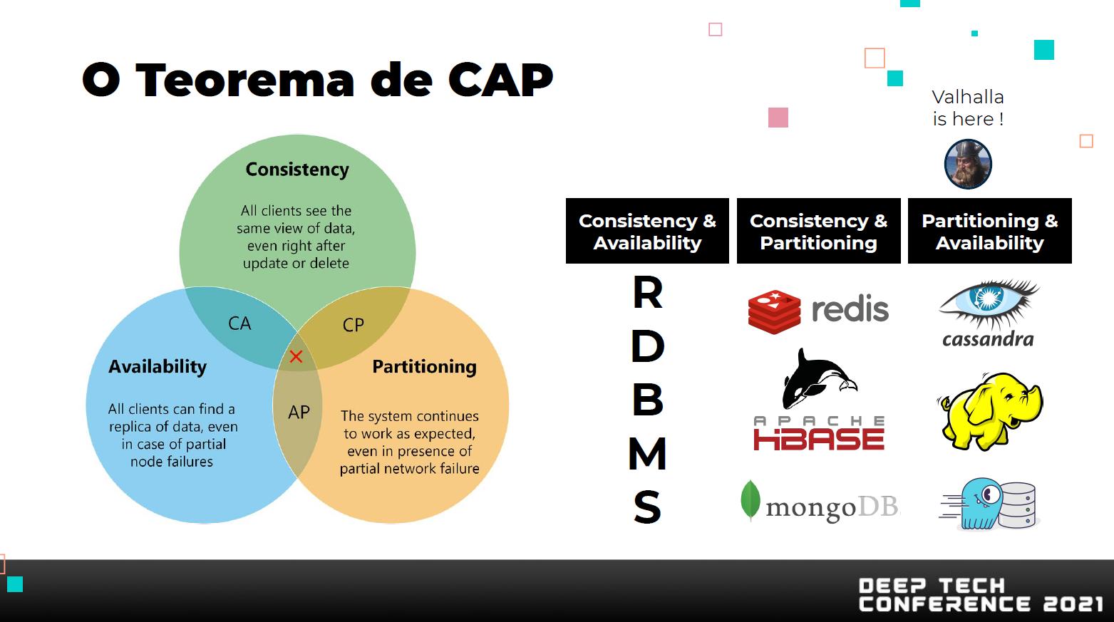 Teorema de CAP