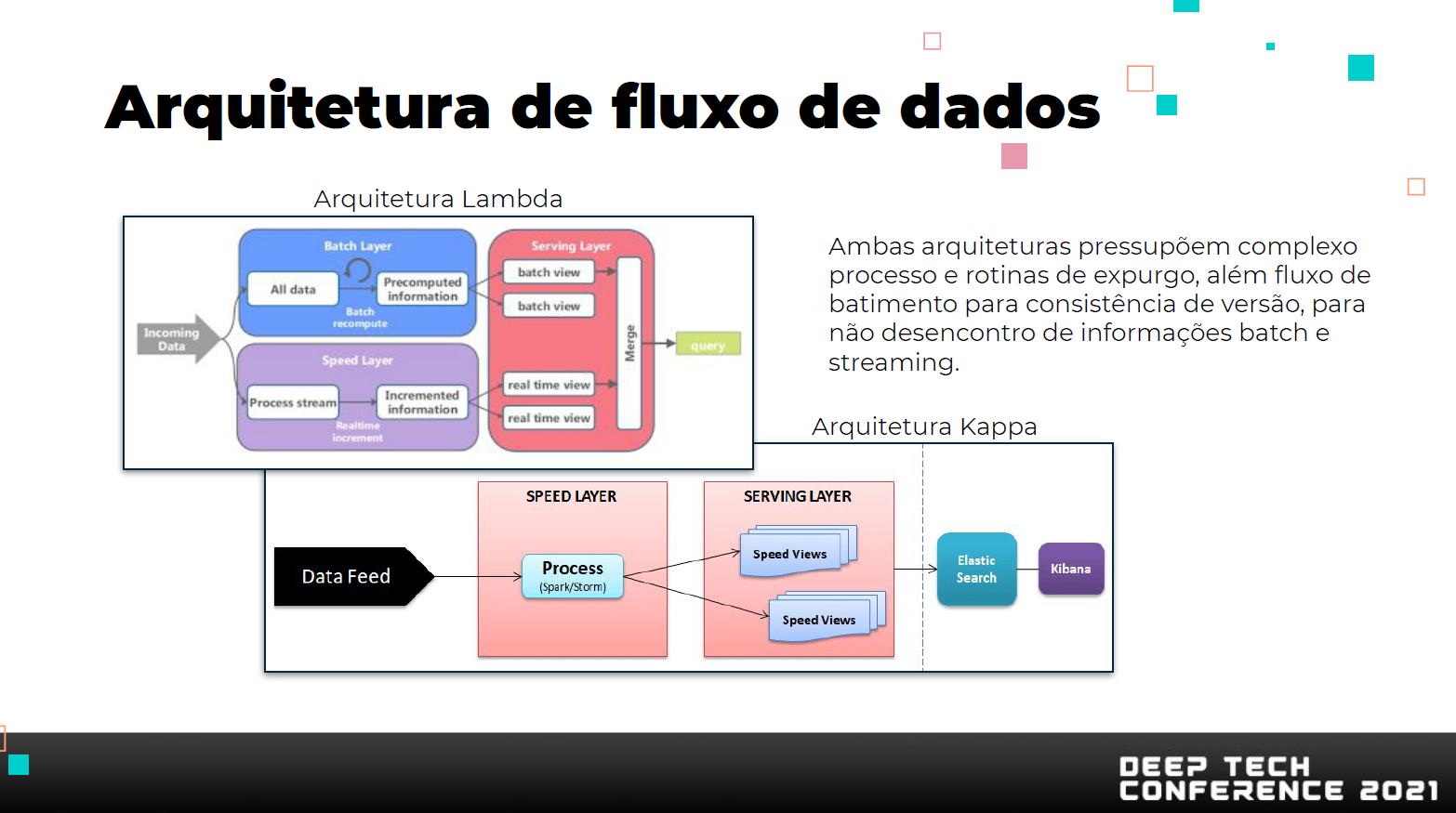 Arquitetura de Fluxo de Dados