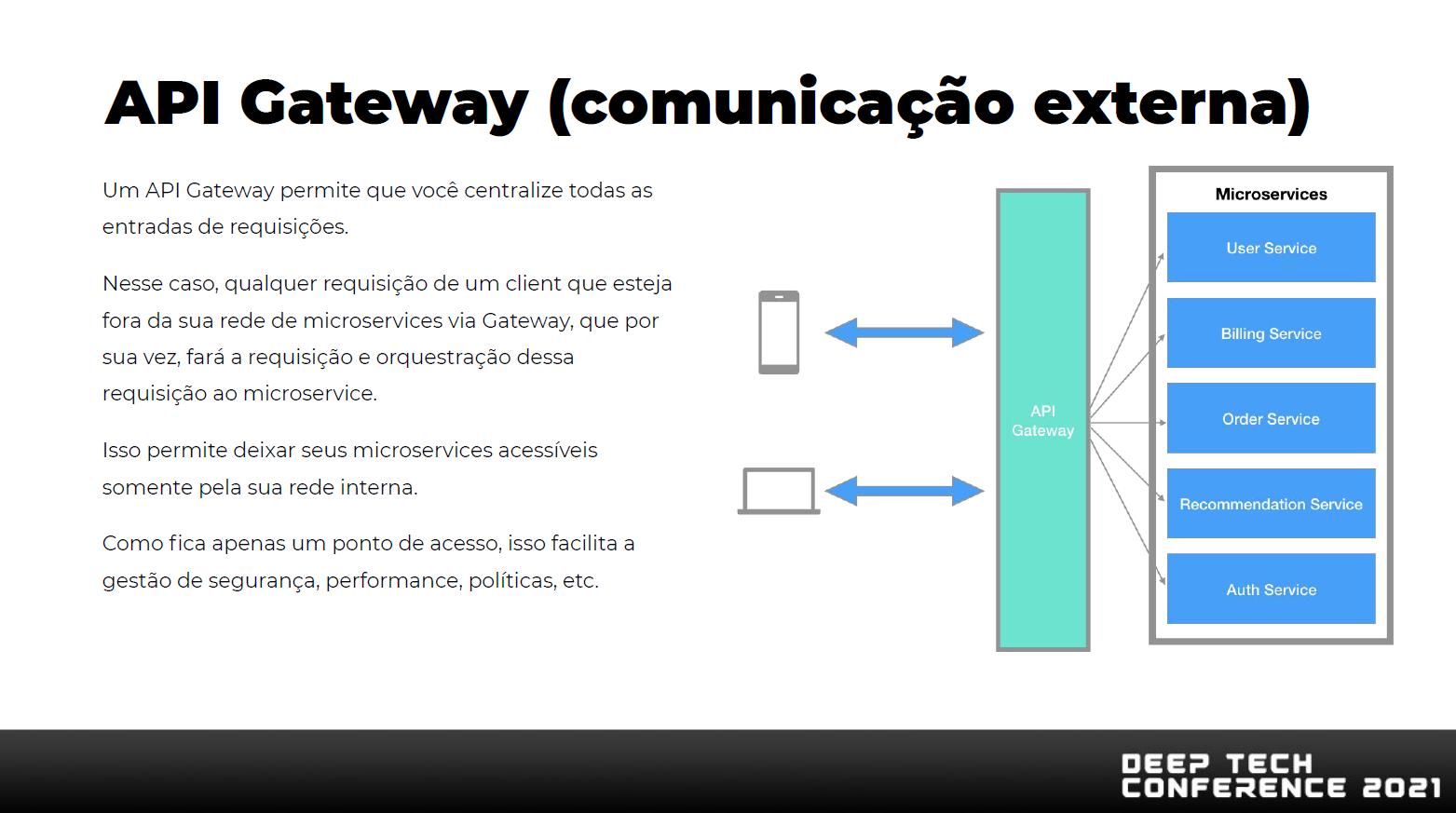 API Gateway - Comunicação Externa