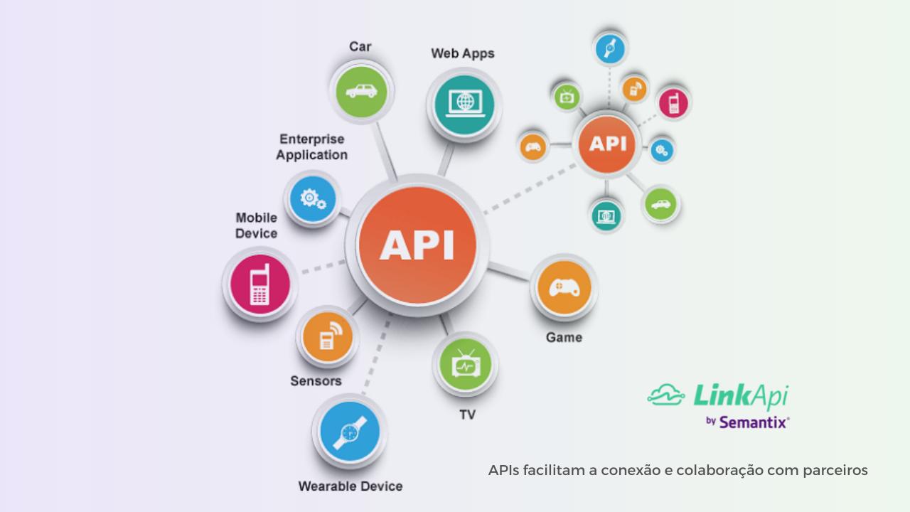 API First - Colaboração
