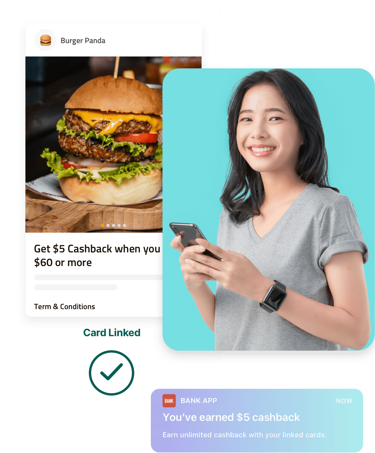 Multi-Channel Distribution Fetch offers information in real-time via API to display to targeted cardholders on any platform.