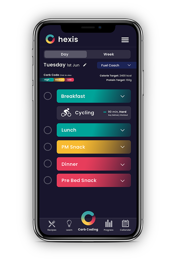 Hexis nutrition app with Carb Coding for cyclist performance