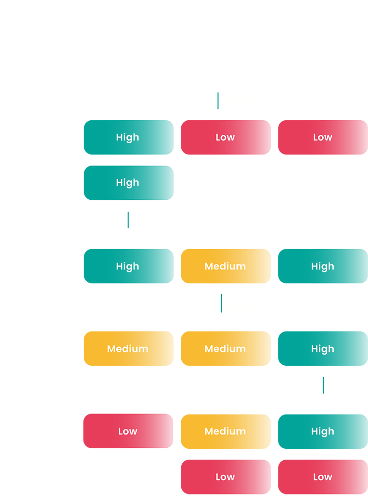 Carb Coding week view example UI for fitness and nutrition