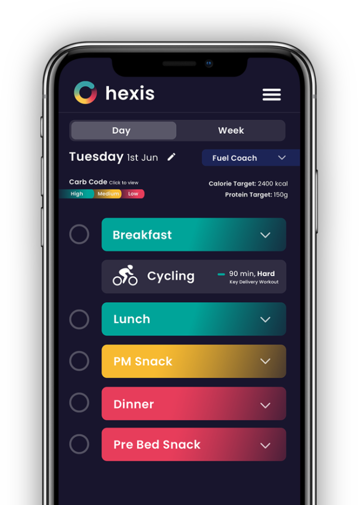 Nutrition app for fitness lifestyle with Carb Coding
