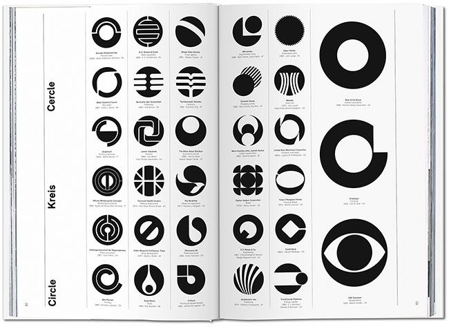 Figure 1: Choose the right design elements for your logo (image by FormFiftyFive via Logo Design Love)