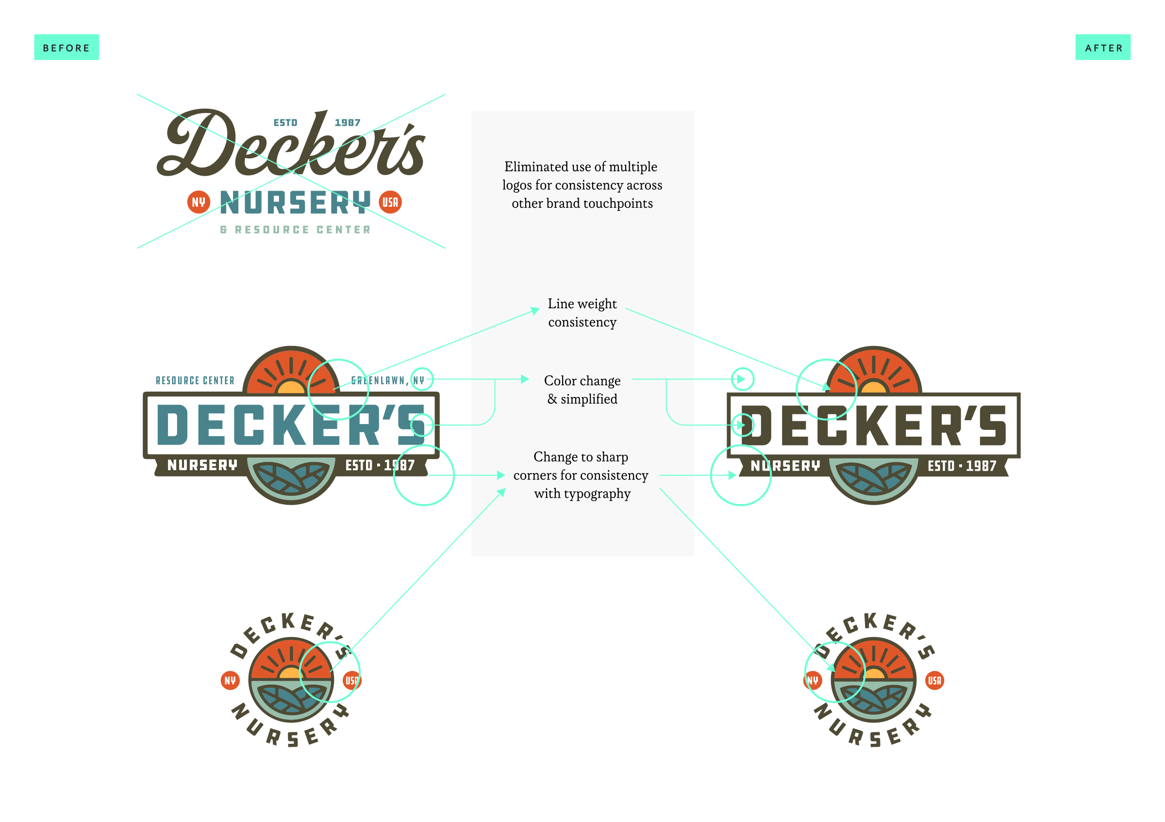 Before and After of Decker's Nursery logos