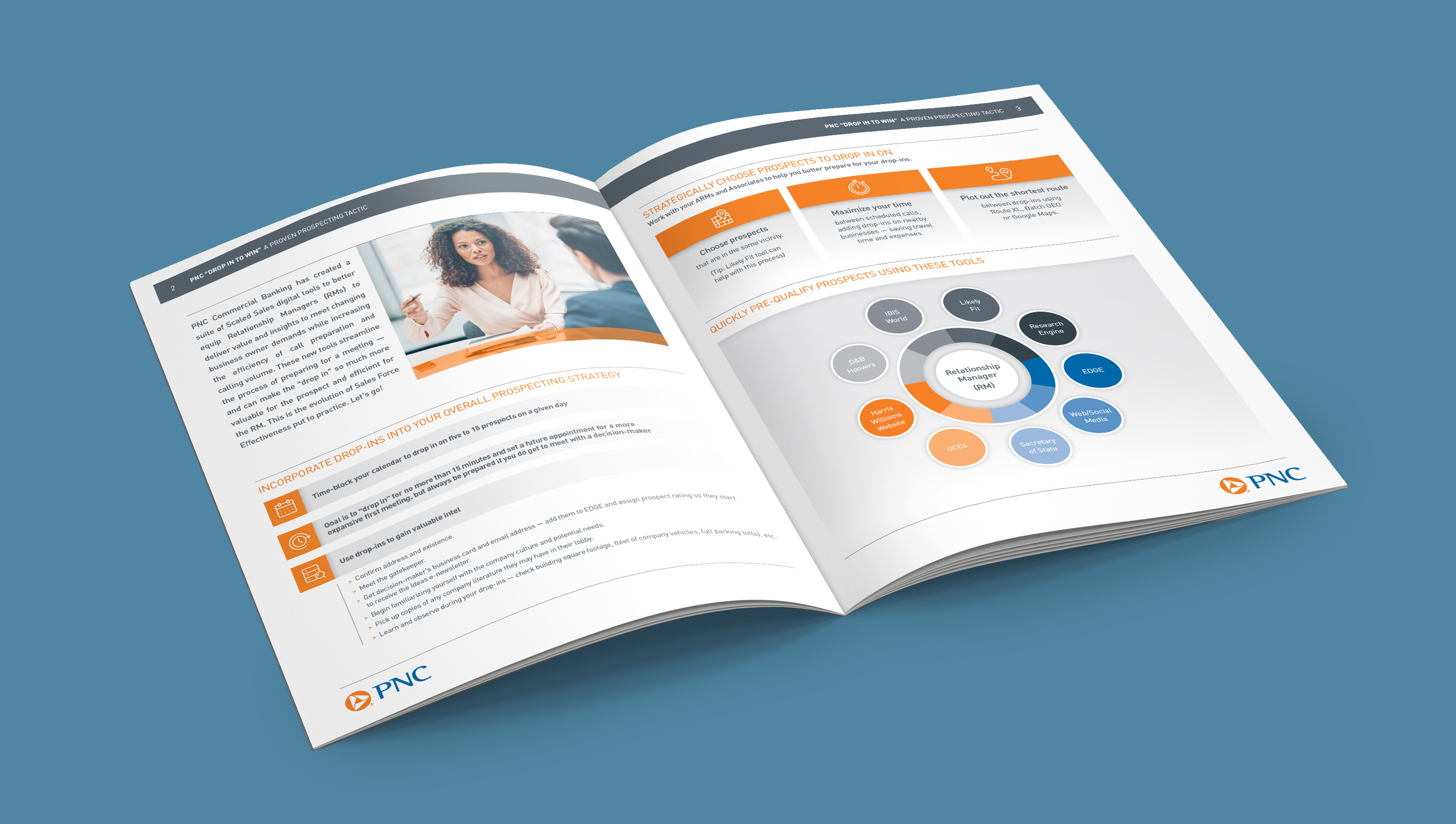 A mockup of a brochure with the pages open over a blue background. The spread features white pages with dark gray header bars, imagery of a business person, and orange, blue, and gray icons and charts.