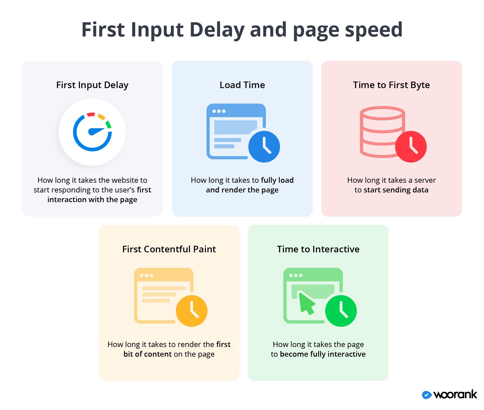 Page Speed Header