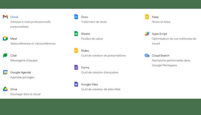 Google Workplace interface