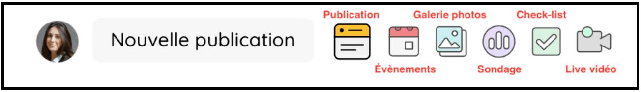 Liste des fonctionnalités de publication