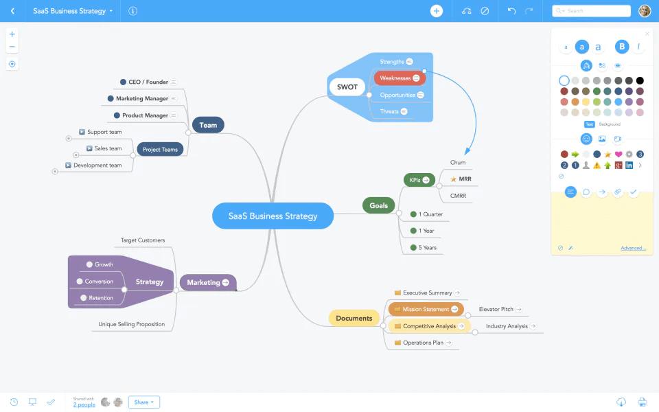 mindmeister interface