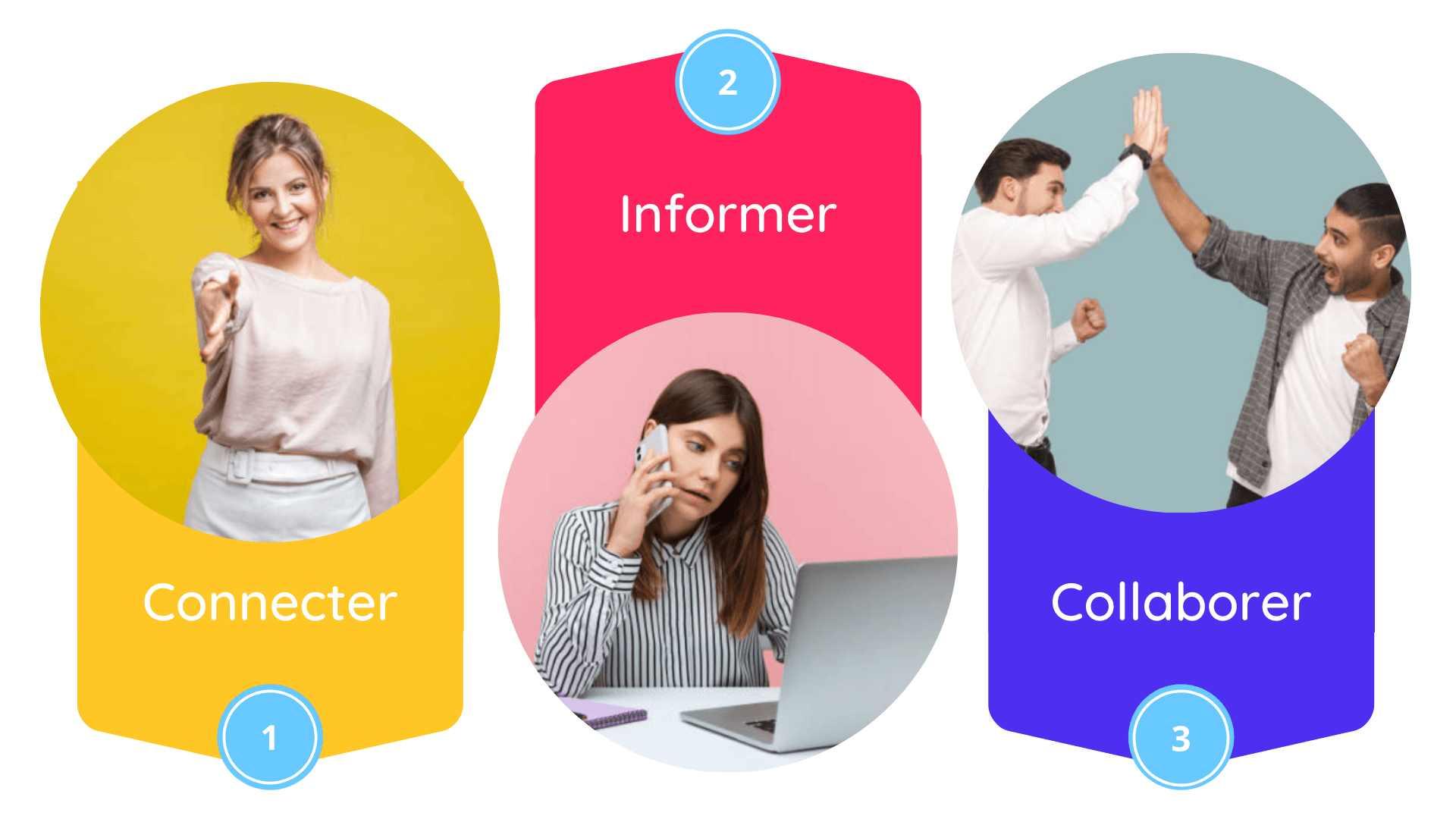 Talkspirit permet à ses utilisateurs de se connecter d'informer leurs collègues et de collaborer en équipes