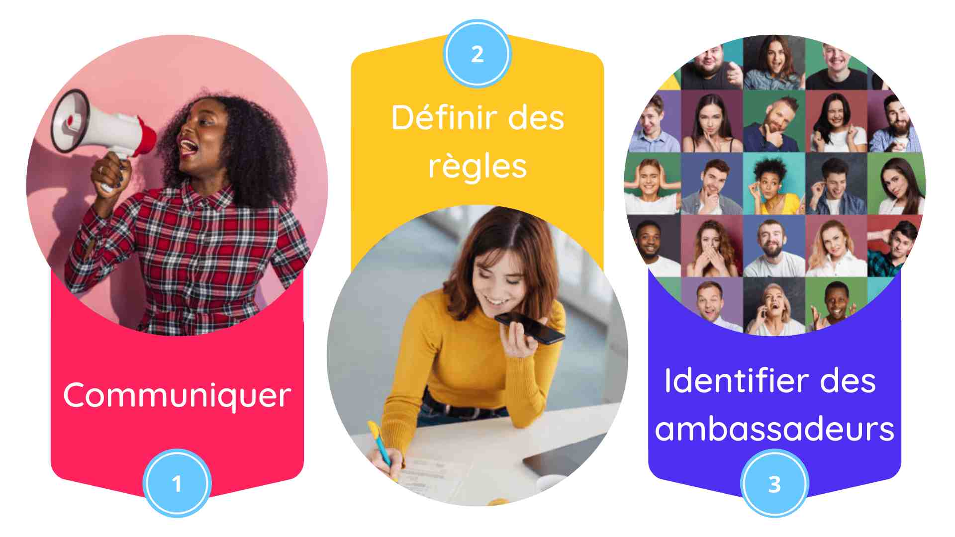 Pour optimiser le lancement de votre plateforme : communiquez, définissez des règles de gouvernance et identifiez des ambassadeurs