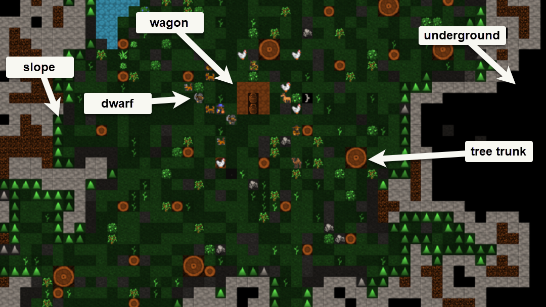 Dwarf Fortress embark location with descriptive white arrows.