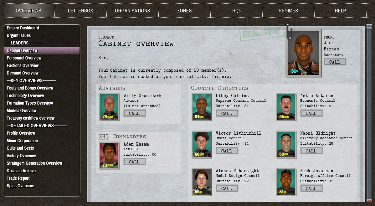 Shadow Empire Cabinet Overview