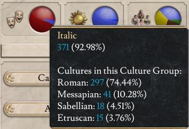Imperator Rome Culture Groups