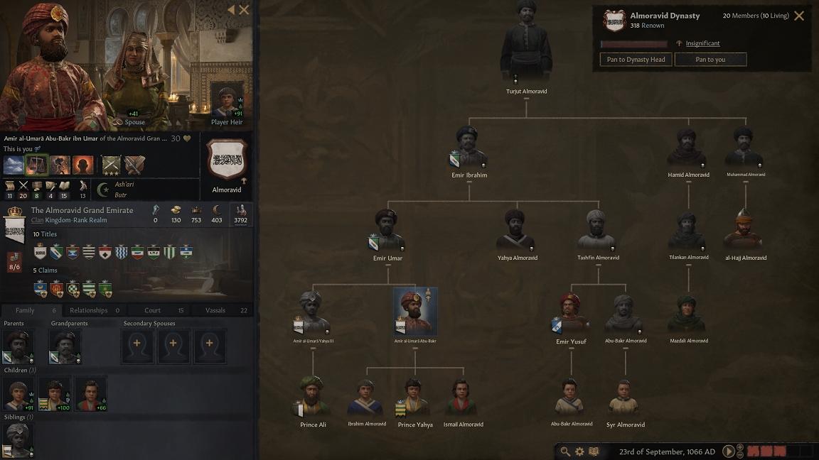 Crusader Kings 3 Family Tree