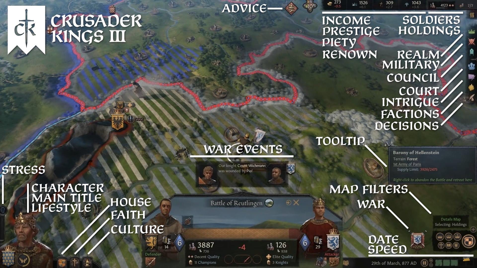 Crusader Kings 3 Interface Diagram