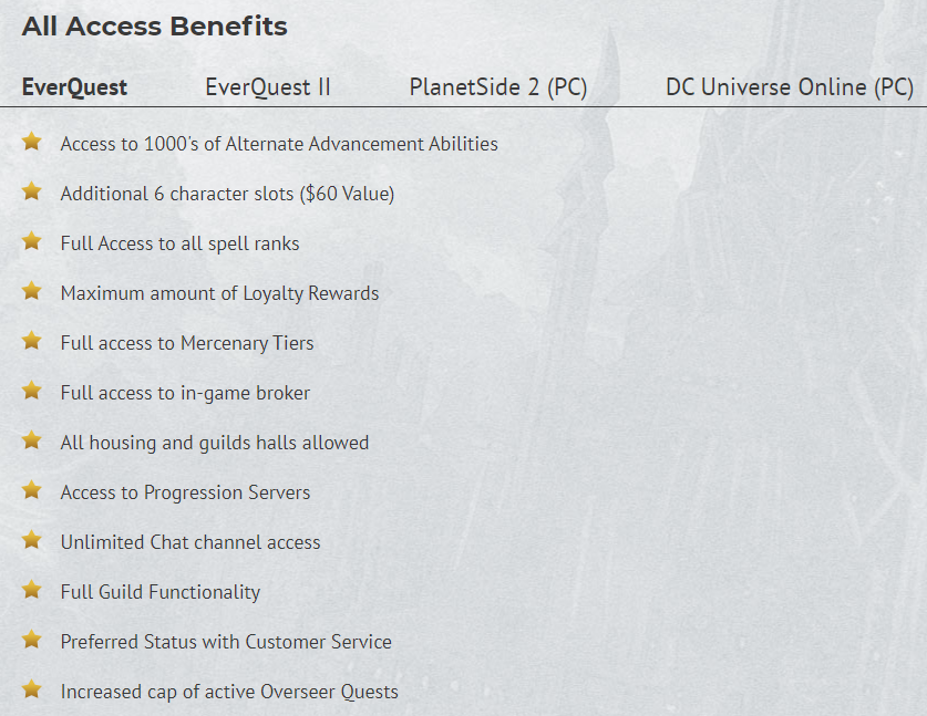 All Access Benefits