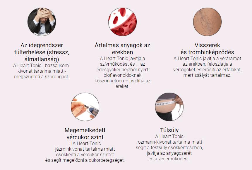 a magas vérnyomású neurózis kezelése)