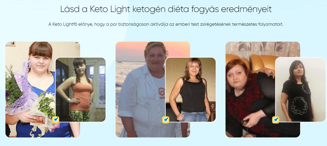 keto light hatása