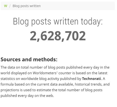 Blogs published everyday