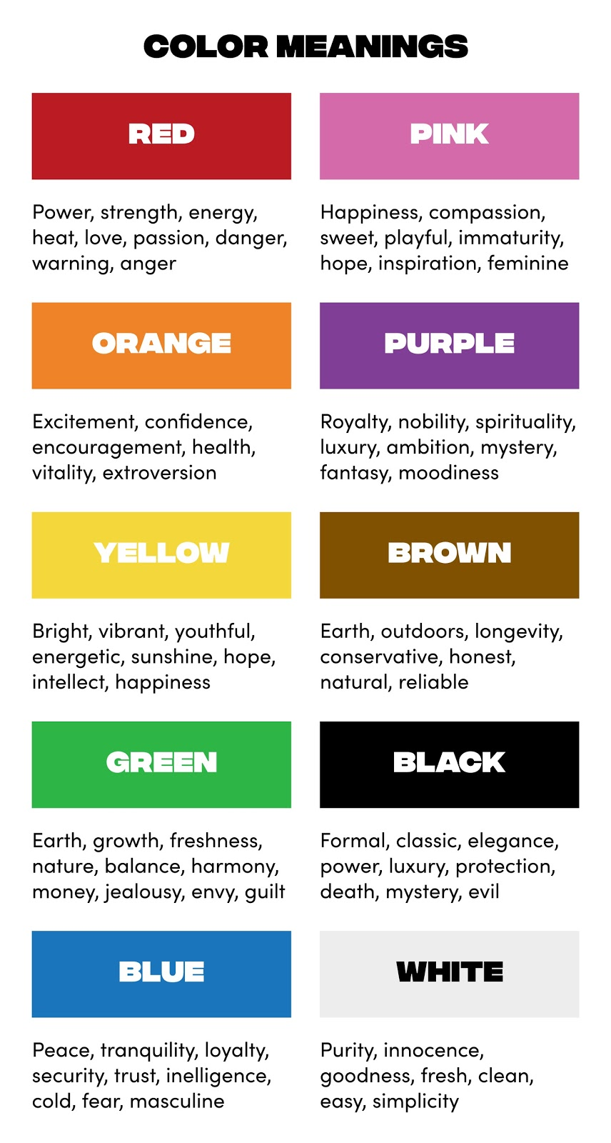 A table with color meanings