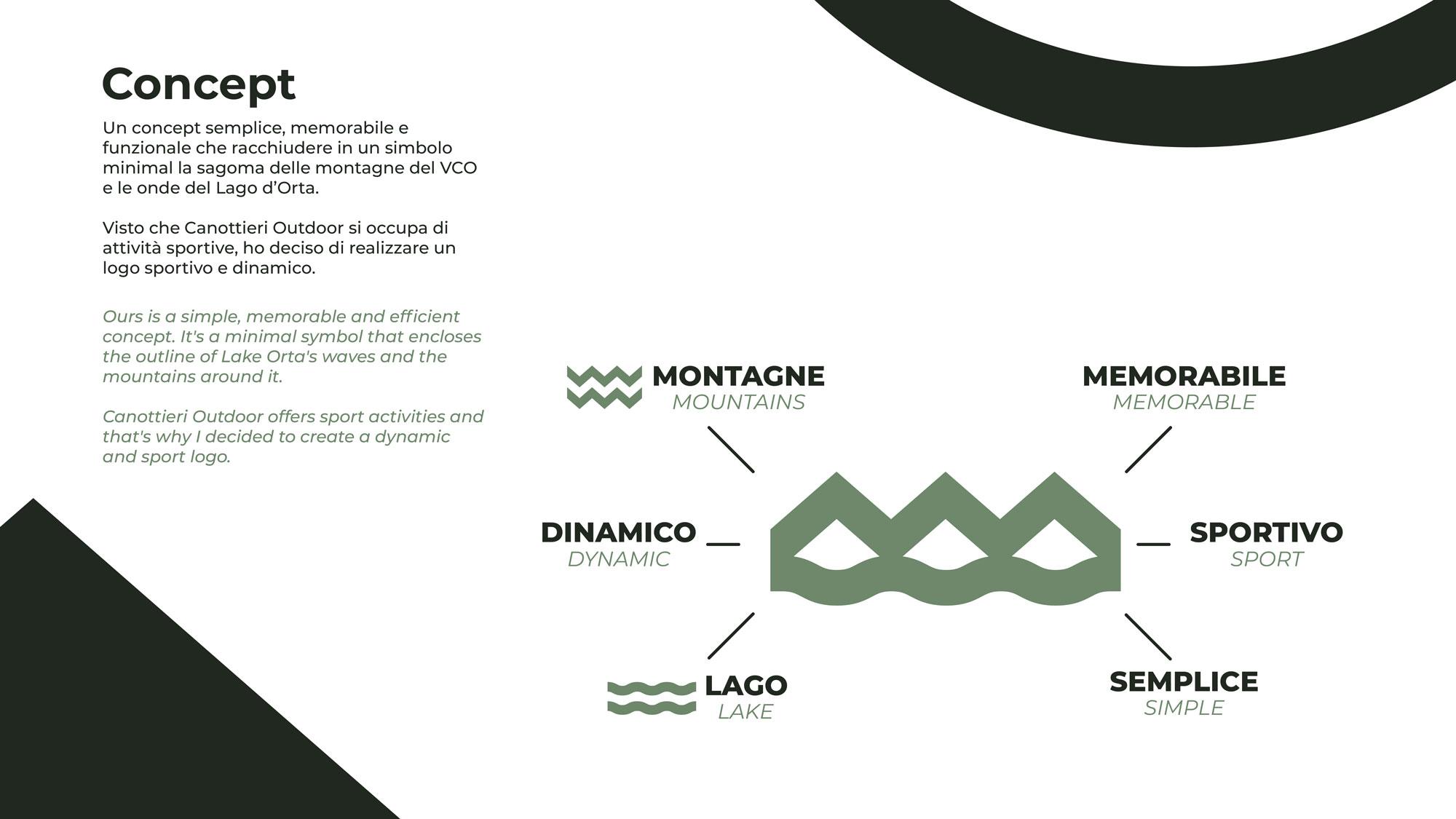 Concept del logo e della brand identity di canottieri outdoor. scritte verdi e nere su sfondo bianco