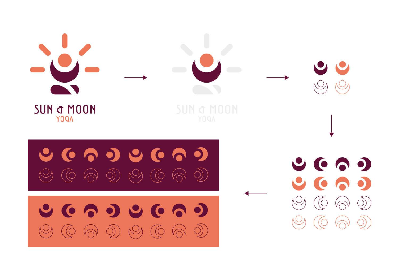 Spiegazione della realizzazione del pattern utilizzato nel brand identity design di Sun & Moon Yoga di colore arancione e viola su sfondo bianco