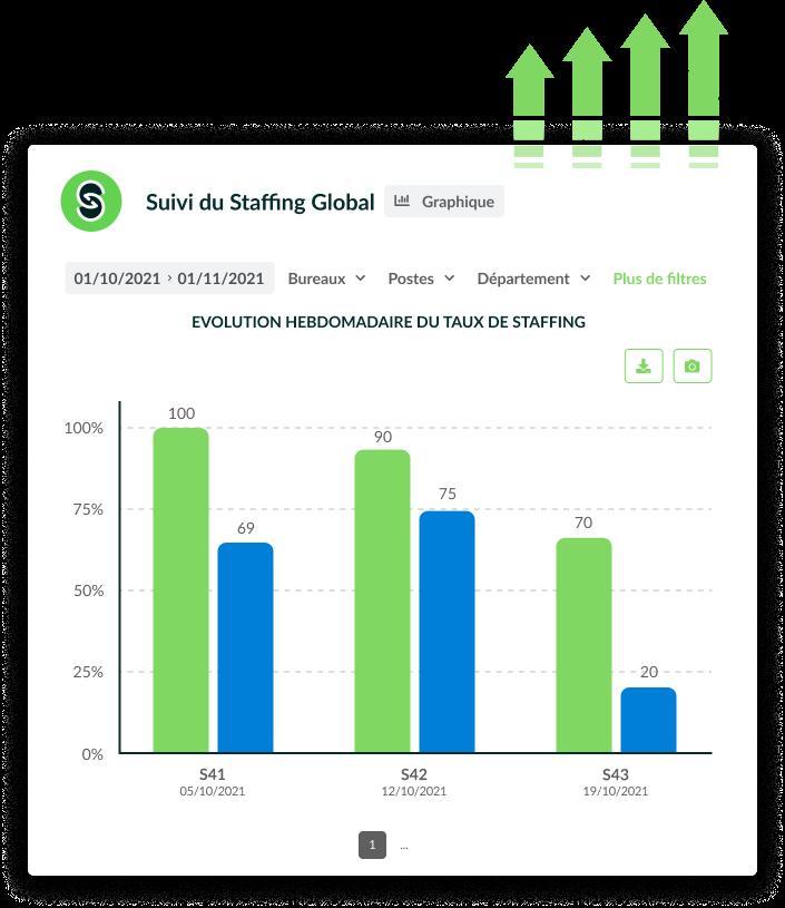 tableau de bord gestion ressources