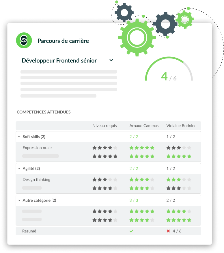 logiciel feedback collaborateurs