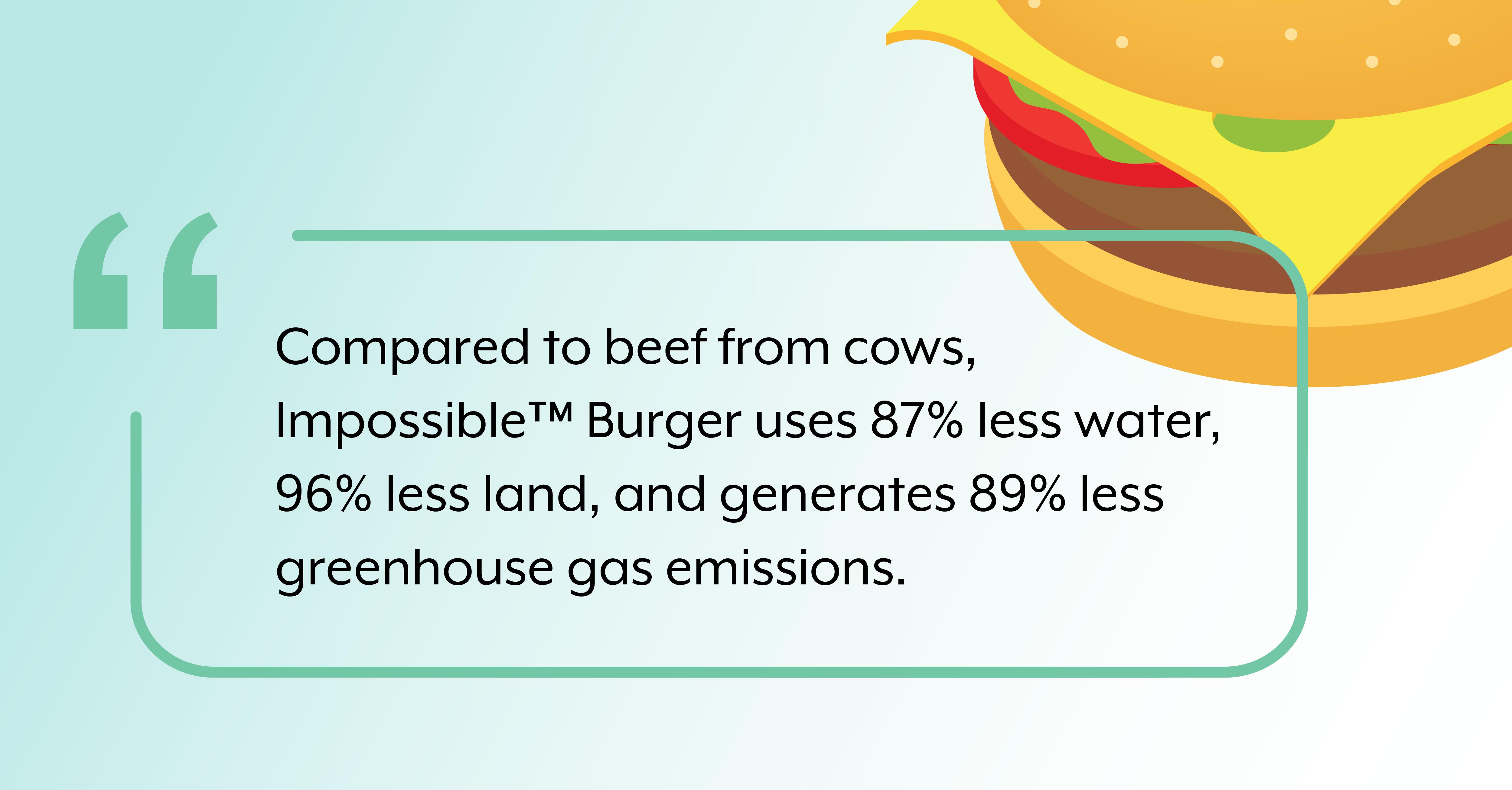 plant-based-meat-statistics