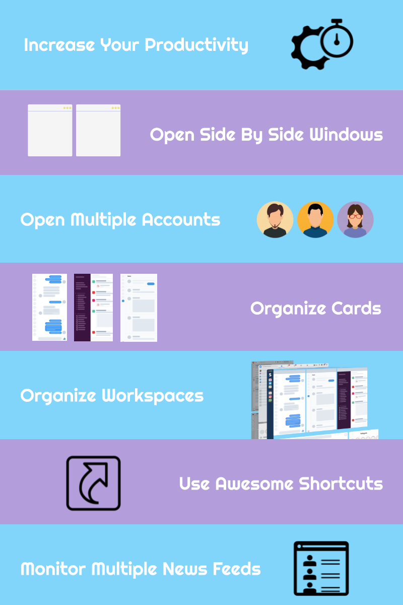 How to open multiple Discord Accounts at the same time