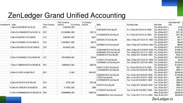 ZenLedger Accounting