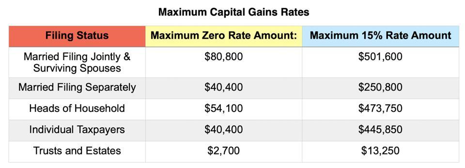 Crypto Yield