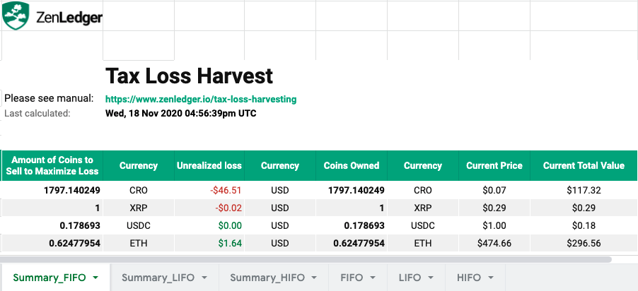 Tax Loss Harvesting Platform