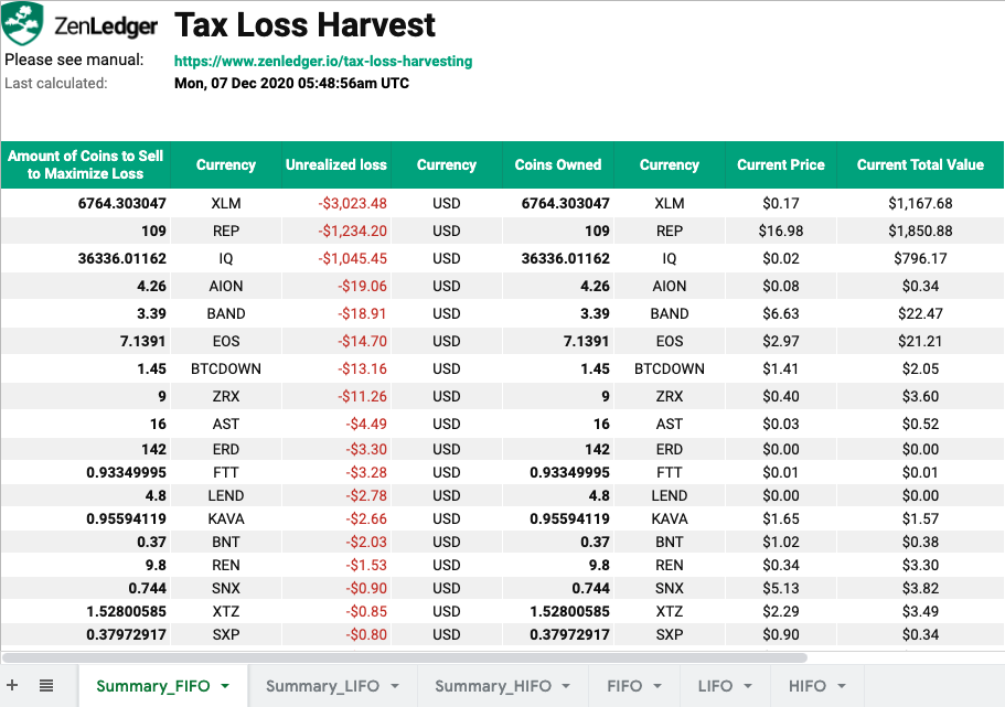 tax-loss harvesting