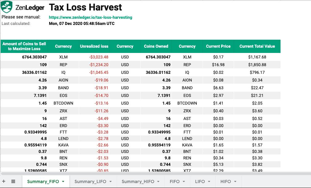 ZenLedger Crypto Tax-Loss Harvesting Tool