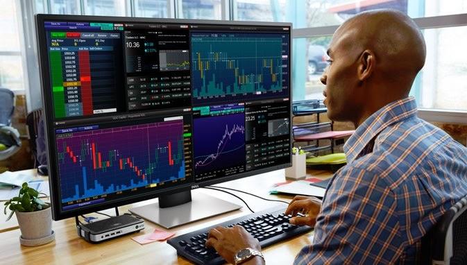 Multiple Time Frame Trading Analysis