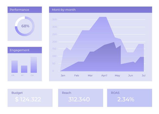purple dashboard