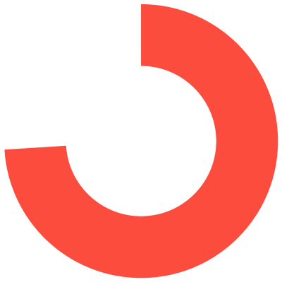 Pie chart showing that 74% of Supreme Court justices are white