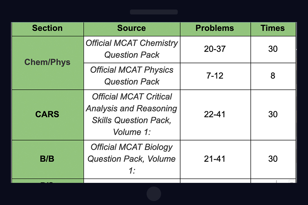AAMC Quizzes